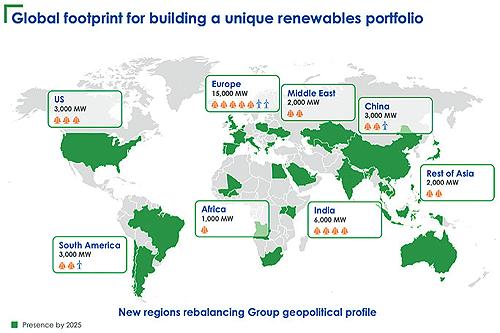 Renewables 187 b