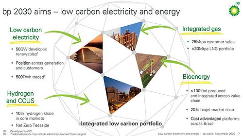 Renewables 187 c